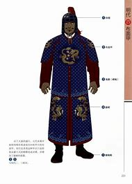 Chinese Ming Dynasty Armor