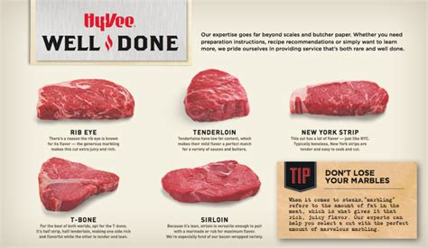 How to Select and Grill the Perfect Steak | Thriving Home
