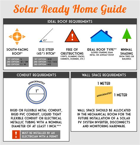 Go Solar! How Does Solar Power Work?