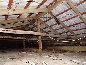 Roof Structure Components