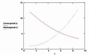 Promille Berechnen : 1 schulaufgabe aus der mathematik 11wd ~ Themetempest.com Abrechnung