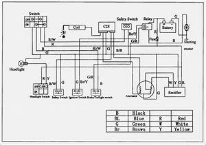new racing cdi wiring diagram dogboiinfo With atv wiring diagrams free download wiring diagrams pictures wiring