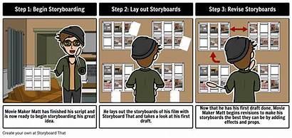 Maker Storyboarding Storyboard Begins Matt Storyboards Script