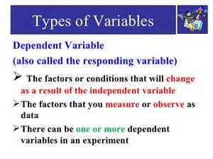Independent Variable Science Definition