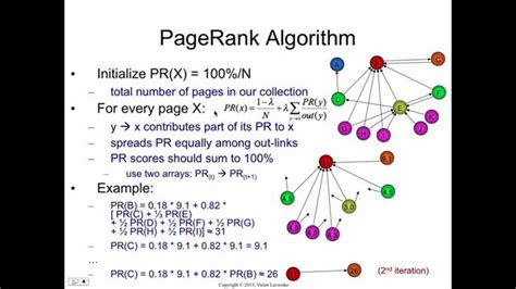 Pagerank Algorithm How Works Youtube