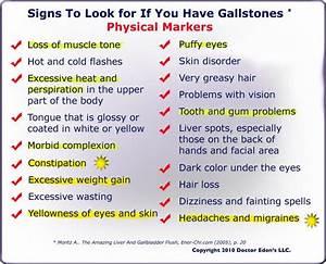 Gallstones Symptoms Back Pain