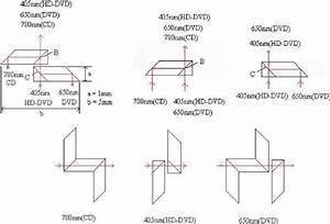 Optical Paths And The Corresponding Tunnel Diagrams Of The