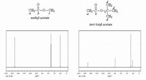 carbon 13 nmr Quotes