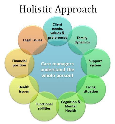 What Is Holistic Nursing?jobs, Practice, Care, Association. Prostate Cancer Prevention Trial. Fifty Shades Of Grey Plot Hedge Fund Start Up. Pittsburgh University Football. Yahoo Website Builder Download. Commercial Vehicle Insurance Requirements. Best Mortgage Rate Today Best Bike Insurance. Website Development Checklist. Treatment Options For Brain Cancer