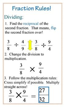 fractions rules  operations poster  middleschoolmath