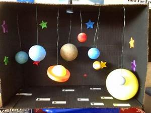Ladenthin U0026 39 S Learning Lab 303  Solar System Projects