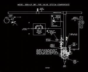 Model Ddk - Lp Dry Pipe Valve System Components DWG Model
