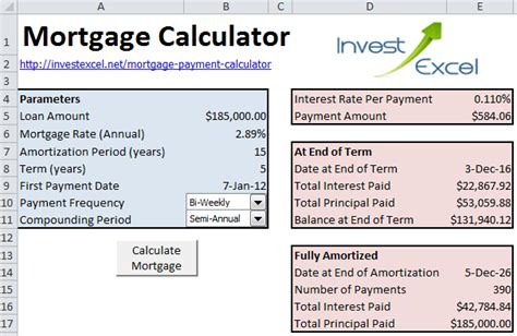 mortgage calculator excel template mortgage payment calculator