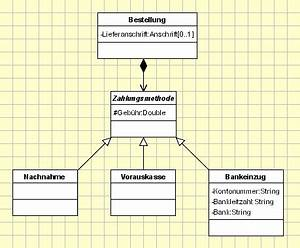 Zahlungsmethode Rechnung : highscore der moderne softwareentwicklungsprozess mit uml das klassendiagramm ~ Themetempest.com Abrechnung