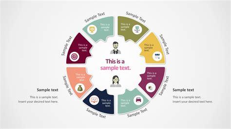 circular flow chart template  circle business