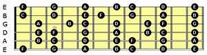 Kohary Guitar Instruction