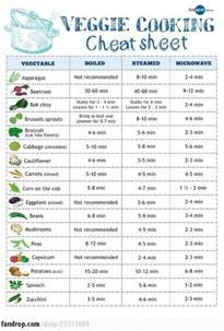 Essential Kitchen Knives Vegetable Cooking Times Explained Finedininglovers