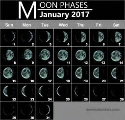 Moon Phases Calendar January 2017
