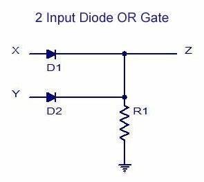 Circuit Diagram Gates : how can we design an or gate using diodes quora ~ A.2002-acura-tl-radio.info Haus und Dekorationen