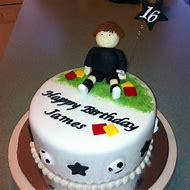 Best 25 ideas about happy birthday james find what youll love happy birthday james cake altavistaventures Choice Image