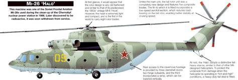 WINGS PALETTE - Mil Mi-26 Halo - USSR/Russia