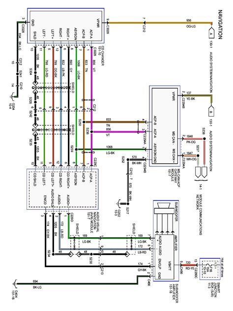 Wiring Diagram Isuzu D Max by Isuzu D Max Trailer Wiring Diagram Trailer Wiring Diagram
