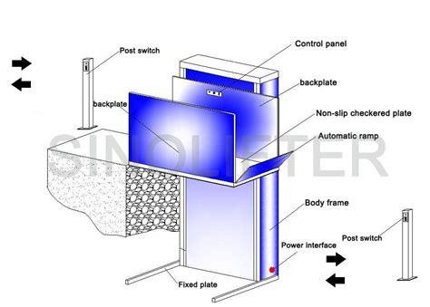 Genesi Vertical Lift Wiring Diagram by Honeywell 9000 Thermostat Wiring Diagram Wiring