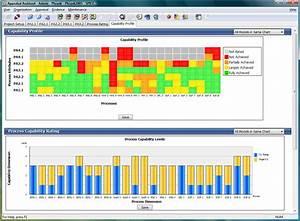Risk Assessment Process Template