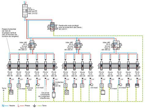 c est pas sorcier la cuisine bricovidéo forum électricité conseils sur projet de chauffage par des radiateurs noirot smart