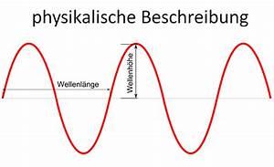 Wellenlänge Berechnen Licht : zusammenhang licht belichtungsmessung und exposure value ev ~ Themetempest.com Abrechnung