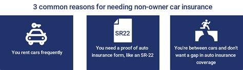 How hard is it to find insurance companies that the federal government's national motor vehicle title information system (nmvtis) provides. Non-Owner Car Insurance Explained