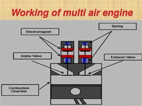 Multi Air Engine by Multi Air Engine Vishalchauhan