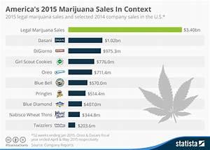 medical marijuana legal states