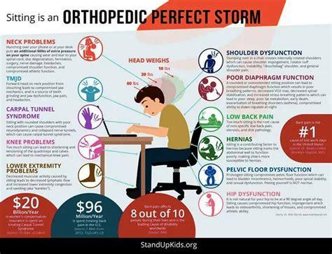 Sēdēšanas ietekme uz ķermeni. - OZO Strength & Conditioning