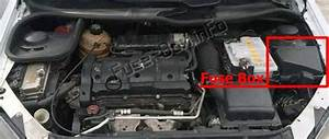 Fuse Box Diagram Peugeot 206  1999