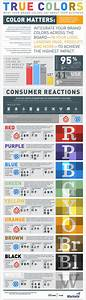 What Your Brand Colors Say About Your Business?