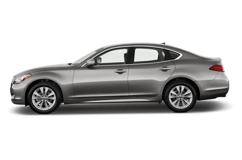 infiniti  reviews research  prices specs