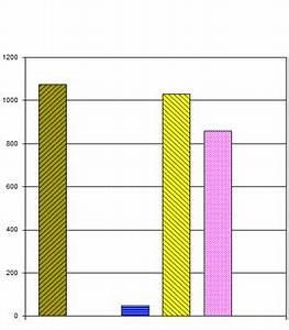 Spotřeba elektřiny v domácnosti kalkulačka