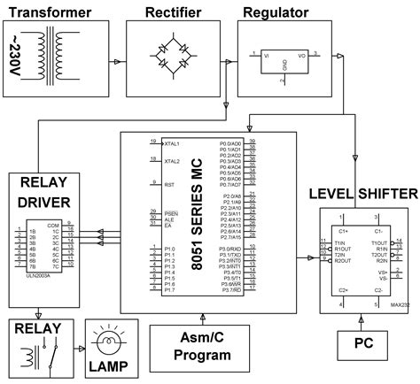 electrical load diagram pc based electrical load electrical engineering