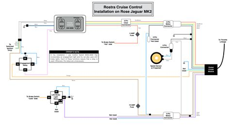 jaguar mk2 ignition wire diagram 32 wiring diagram
