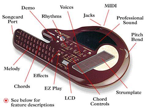suzuki  chord
