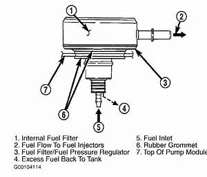 Fuel Filter Location   Where Is The Fuel Filter Located And How To