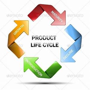 Diagram Of Product Life Cycle  Graphicriver Folder Include