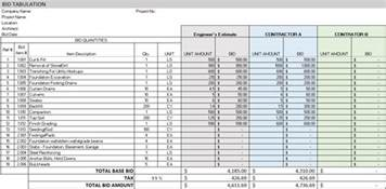 l rynearson bid tabs free construction project management templates in excel