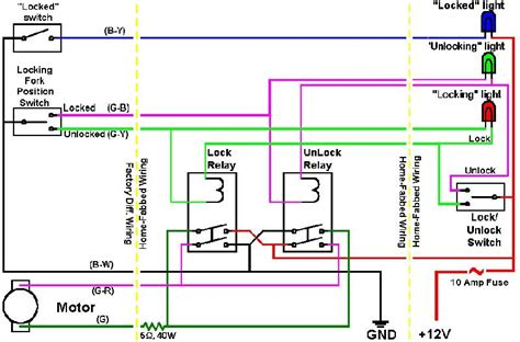 1hdtglow plug wiring diagram somurich com