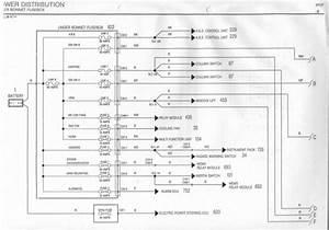 Renault Kangoo 2005 Wiring Diagram
