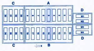 2002 Mercedes C240 Fuse Box Diagram : mercedes benz 2003 fuse box block circuit breaker ~ A.2002-acura-tl-radio.info Haus und Dekorationen
