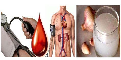 inilah minuman yang ampuh mengobati darah tinggi dan kolestrol secara cepat dan tak kambuh lagi