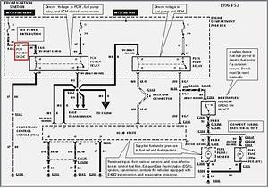 ford f53 chassis wiring diagram vivresavillecom With motorhome wiring diagram