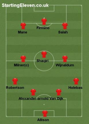 Liverpool 2019/20 - 276790 - User formation - Starting Eleven